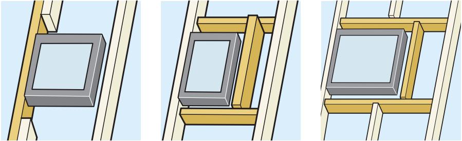 Подгонка стропильной конструкции для мансардных окон