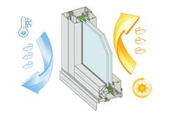 Чем отличается энергосберегающий стеклопакет от обычного