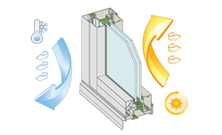 Как отличить энергосберегающее окно