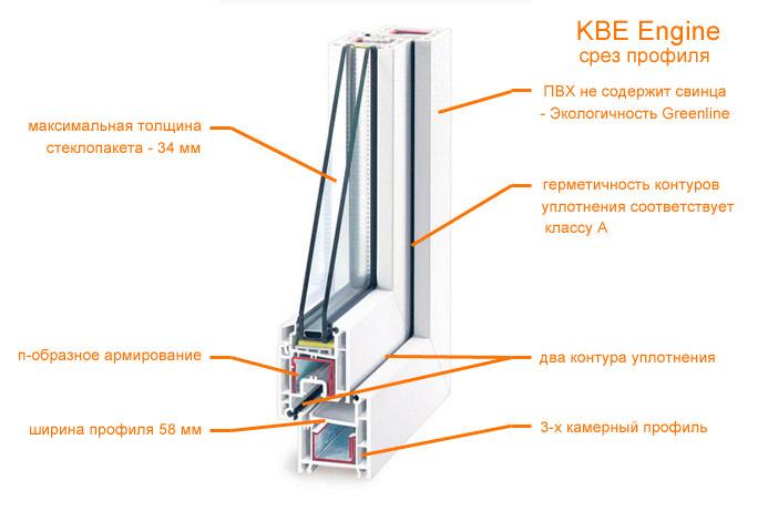Profil_KBE_Engine